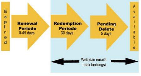 expired-domain